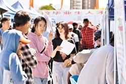 陸大畢生薪資2.6萬 超過台灣