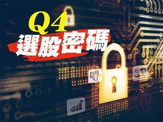 降息潮洶湧 揭Q4選股密碼