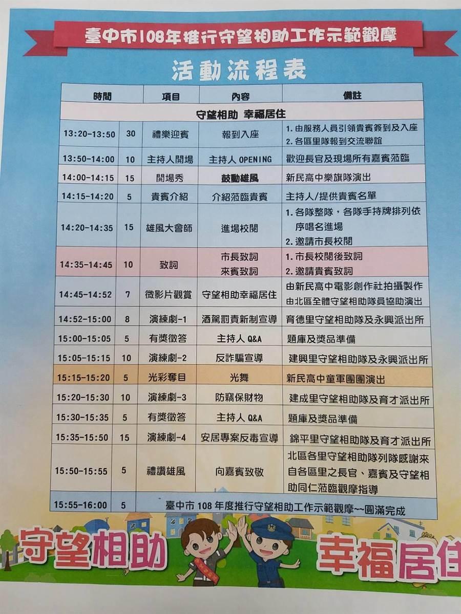 台中市政府與台中市警察局,21日於北區新民高中舉行1年1度守望相助示範觀摩演練。(台中市警局提供/張妍溱台中傳真)