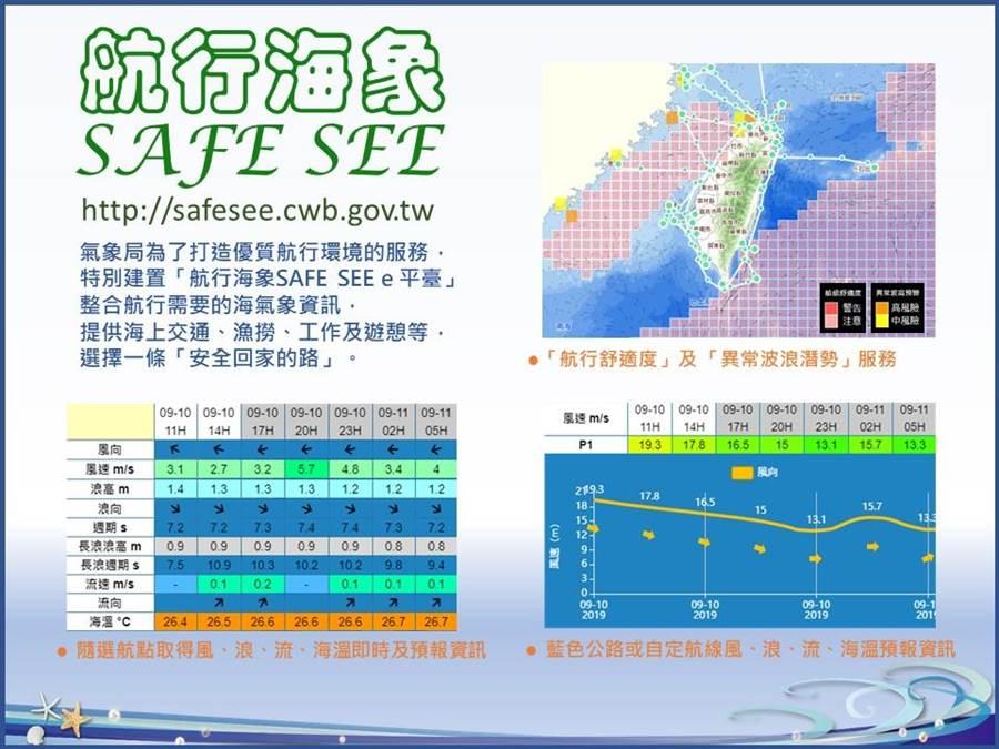 氣象局推出「航行海象SAFE SEE e平台」,增進航行安全。(氣象局提供)