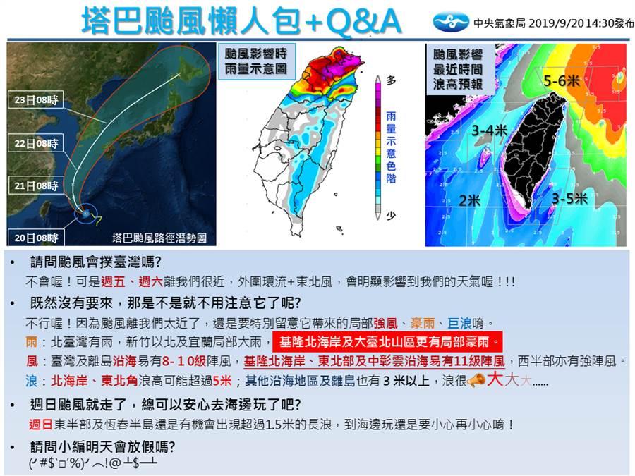 氣象局po出一張圖示警,全台嚴防塔巴帶來的強風、豪雨、巨浪三個威脅。(圖擷自氣象局粉專)