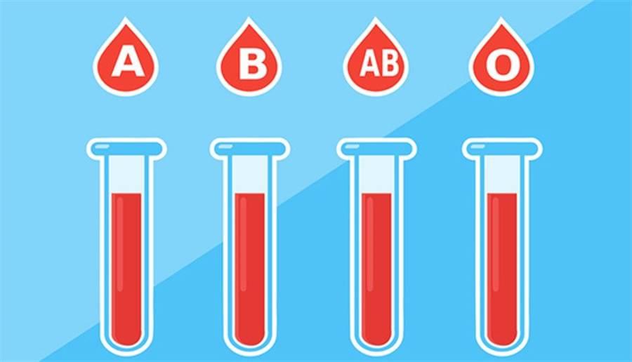日本研究發現,親人輸血會引發「輸血後移植物反宿主病」。(圖片來源:pixabay)
