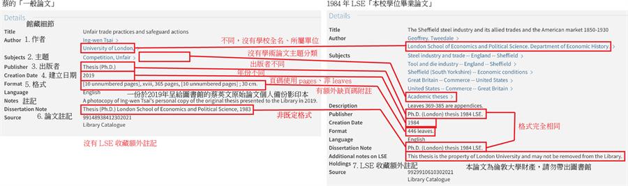 網友在PTT網路論壇貼出蔡論文比對圖,並附上中文註解。(圖/截自PTT論壇)