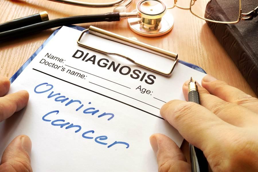 醫師說,卵巢癌相當棘手,早期完全沒有症狀,近5成患者確診時都已晚期。(達志影像/shutterstock)