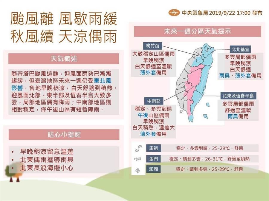 氣象局粉專PO圖分區提示未來一周天氣走勢。(圖擷自氣象局)
