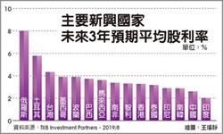 油價走揚推升股市行情+未來3年股利率估達8% 投資俄股正當時