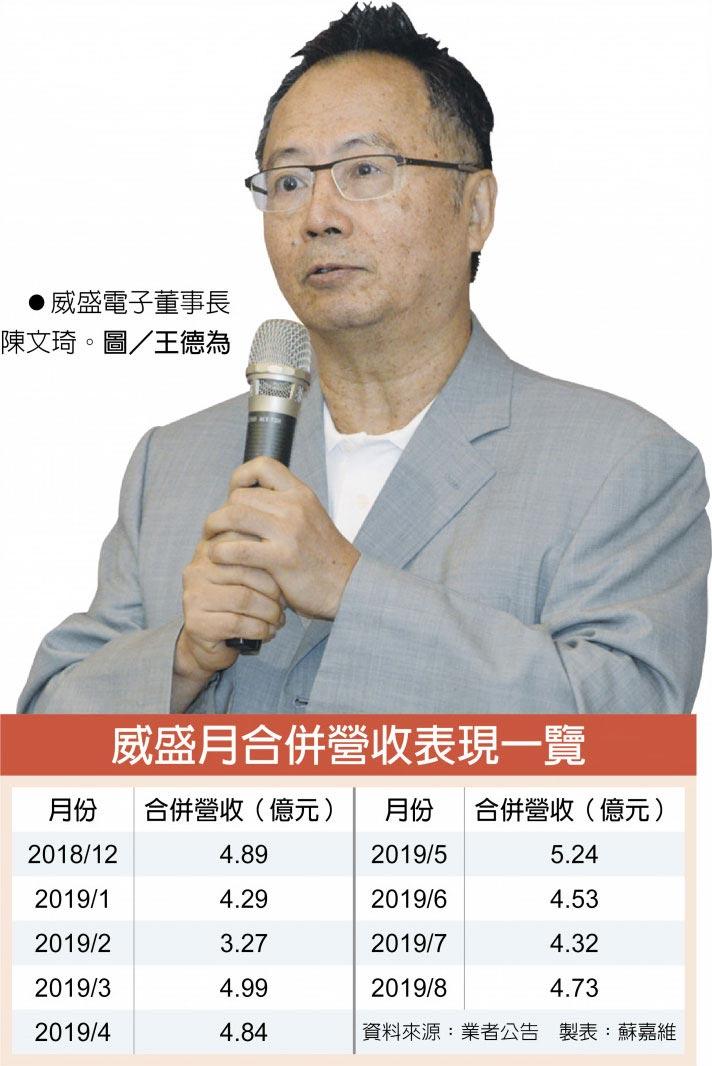 威盛月合併營收表現一覽 威盛電子董事長陳文琦。圖/王德為