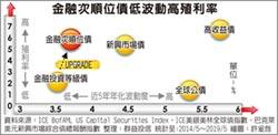 具低波動、高殖利率優勢 金融次順位債穩健優選