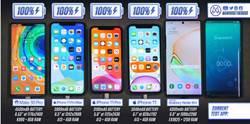 Mate 30/Note 10/iPhone 11電池續航力對決 它最強