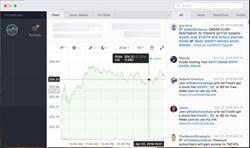 趨勢科技發現股票交易軟體木馬 Mac用戶小心個資遭竊