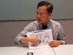 龔明鑫:明年林口新創園區將成亞洲最大AI聚落