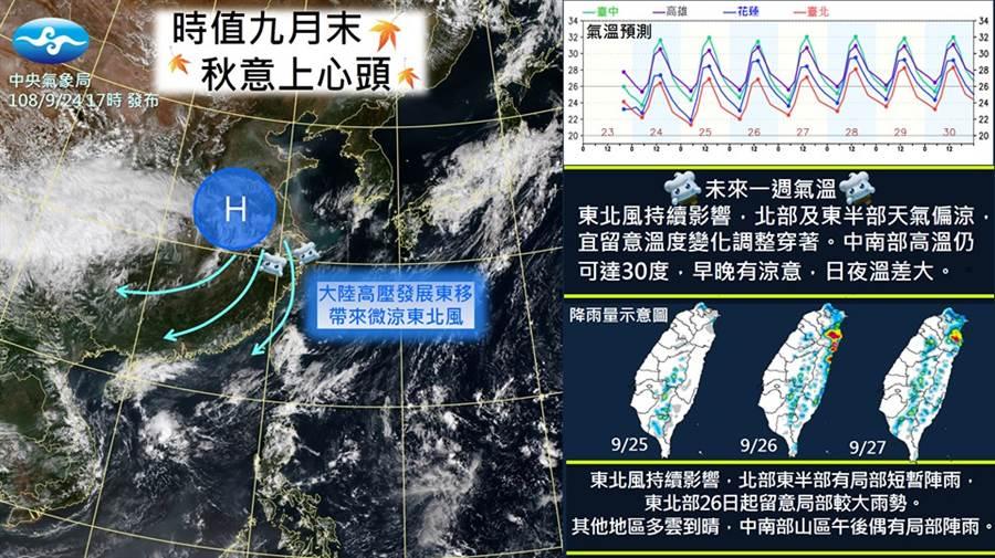 氣象局也PO一張圖表示,周四晚上至周五水氣最多,東北部、大台北地區有局部大雨發生機率。(圖/中央氣象局)