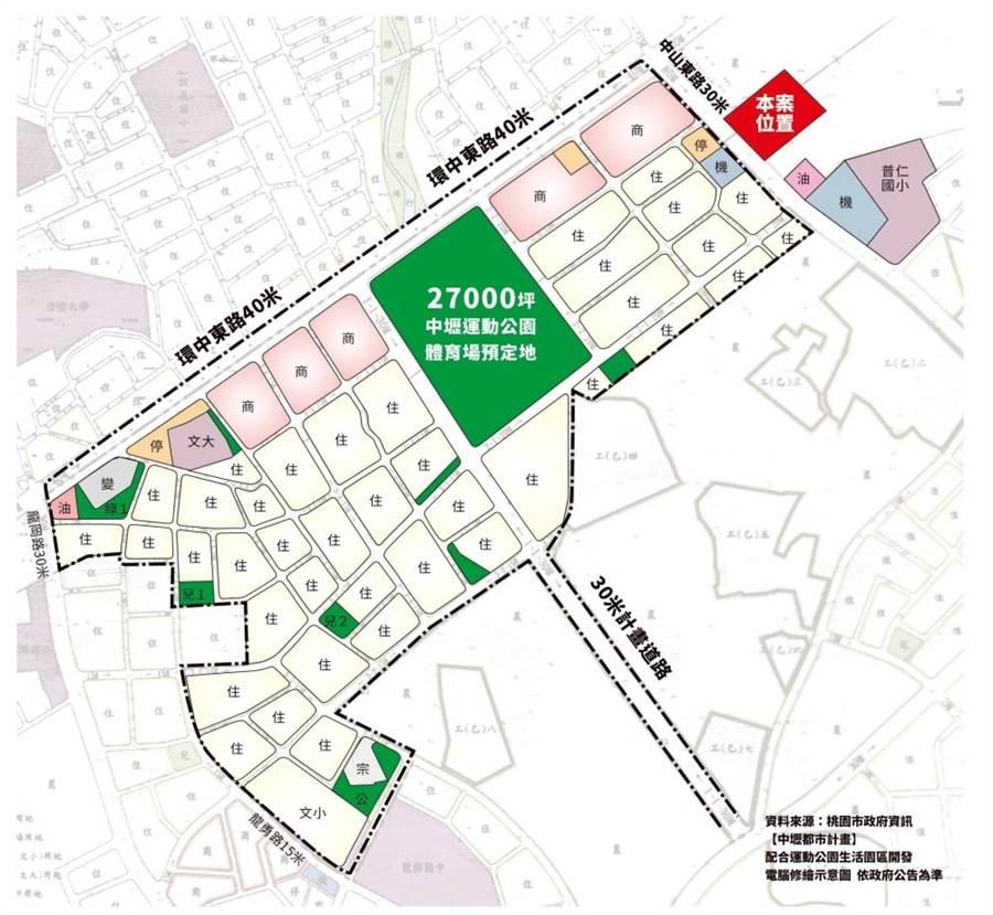 (預定興建綜合體育館)、公園、兒童遊樂場、停車場、學校機關、捷運站場連接站、替代道路等。成為中壢後站新興重劃生活地區。