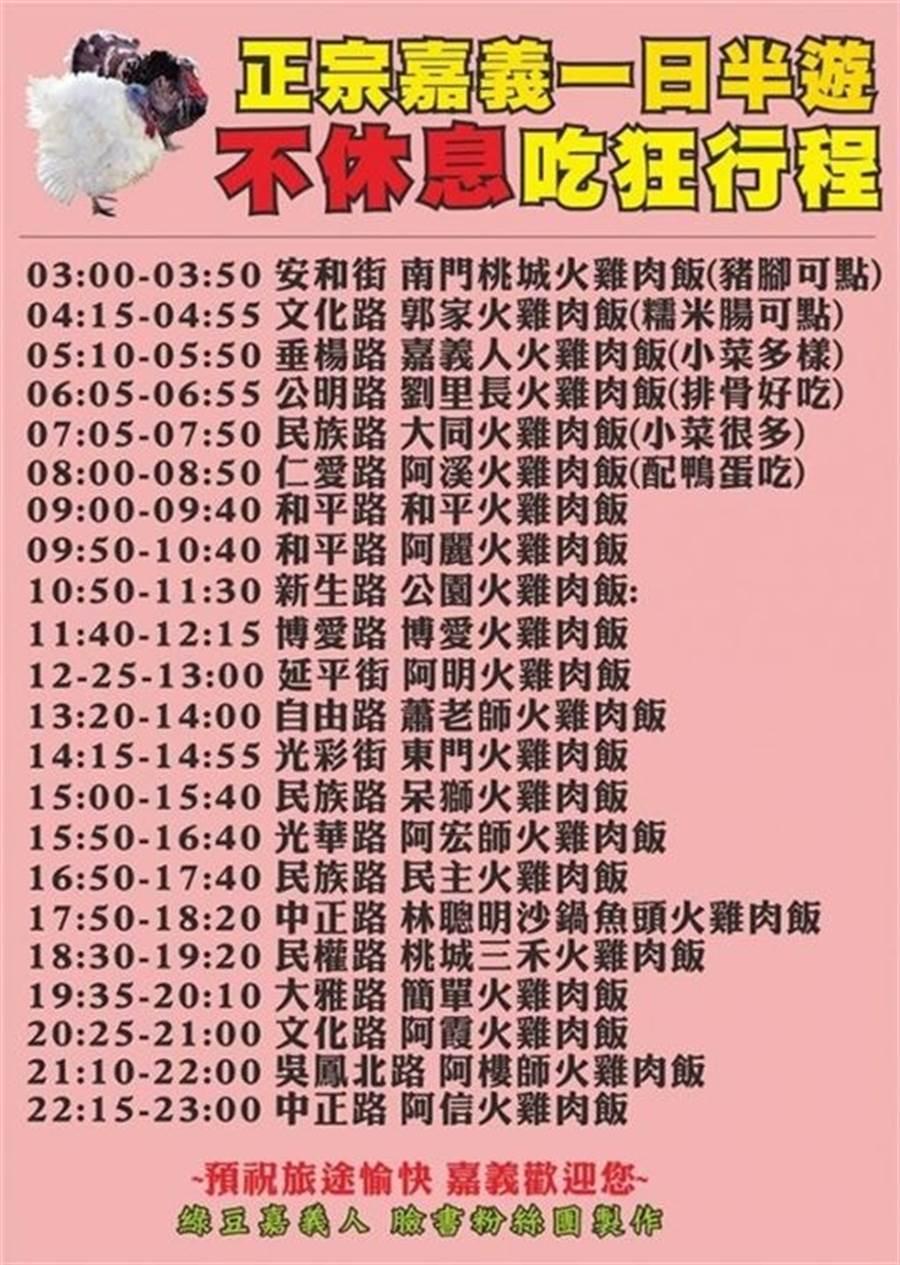 網友支援各種一日遊(圖片取自/綠豆嘉義人臉書)