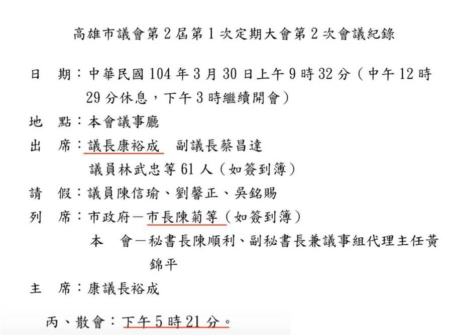 前高雄市長陳菊5點多就散會離開議場。(取自李昶志臉書)