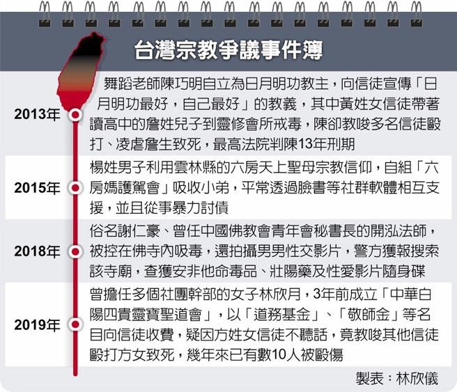 台灣宗教爭議事件簿