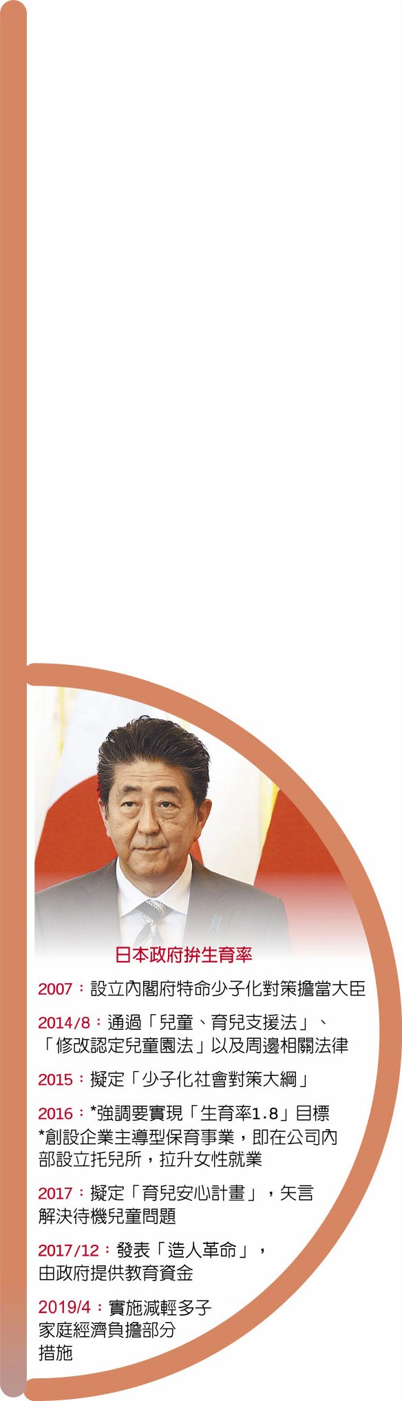 日本政府拚生育率     圖/美聯社