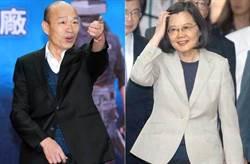 旺旺中時最新民調!韓國瑜未拓展中間選民 蔡英文暫領先13%