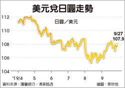 外匯探搜-全球經濟下行增壓 日圓成最佳避風港
