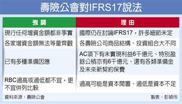 因應IFRS17 壽險公會:AC項下達6千億