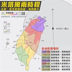 以中颱侵台機率高 颱風論壇:2地區將狂風暴雨