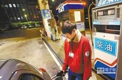加油等等!汽、柴油將降價0.2元、0.5元
