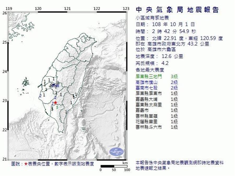 高雄六龜今天凌晨接連發生兩次地震,這是第二起,芮氏規模4.2。(氣象局提供)