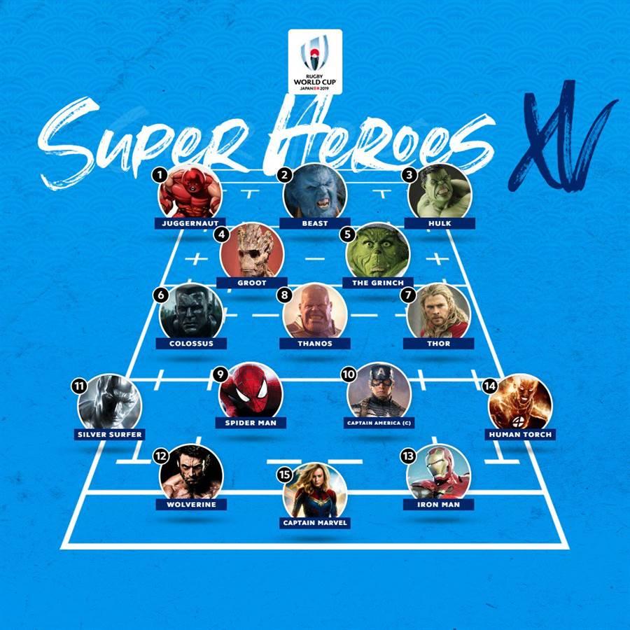 世界盃橄欖球官方選擇心目中的漫威超級英雄先發名單。(取自世界盃橄欖球官方推特/陳筱琳傳真)