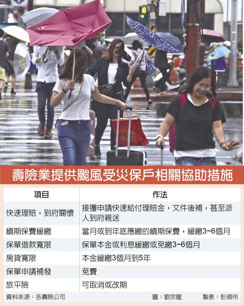 壽險業提供颱風受災保戶相關協助措施
