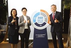 安本標準360動態入息基金 10/4開募