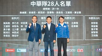 世界12強賽 旅日大王領銜