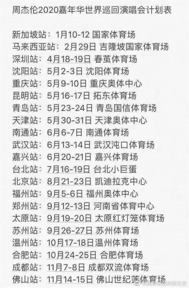 今日微博上傳出一張「周杰伦2020嘉年華世界巡迴演唱會計畫表」,當中驚見台北小巨蛋場次。(翻攝微博)