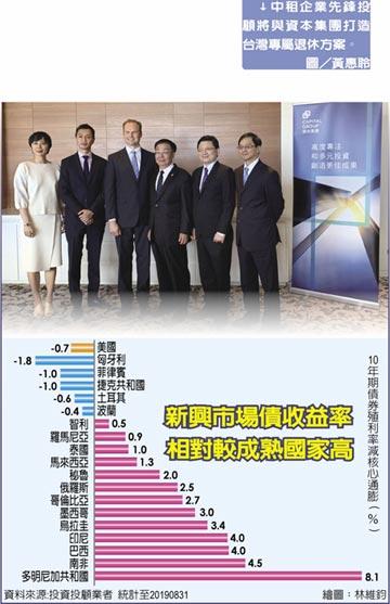 先鋒投顧攜手資本集團 打造台灣專屬退休方案