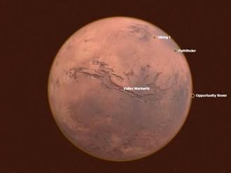 火星上發現外星生命? NASA首席科學家掛保證