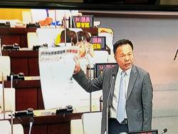 南市議會開議 明年總預算被退事件延燒