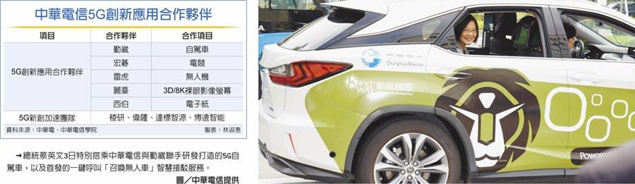 中華電信5G創新應用合作夥伴→總統蔡英文3日特別搭乘中華電信與勤崴聯手研發打造的5G自駕車,以及首發的一鍵呼叫「召喚無人車」智慧接駁服務。圖/中華電信提供