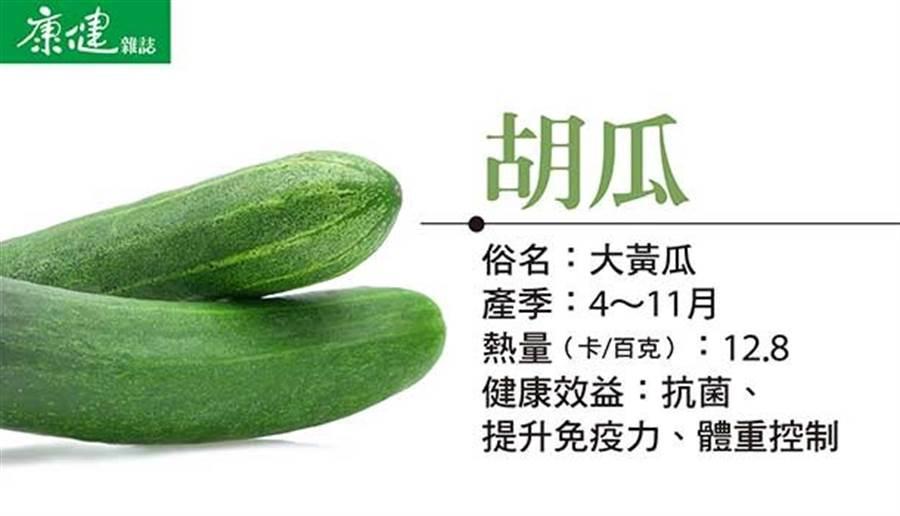 胡瓜。圖/康健雜誌