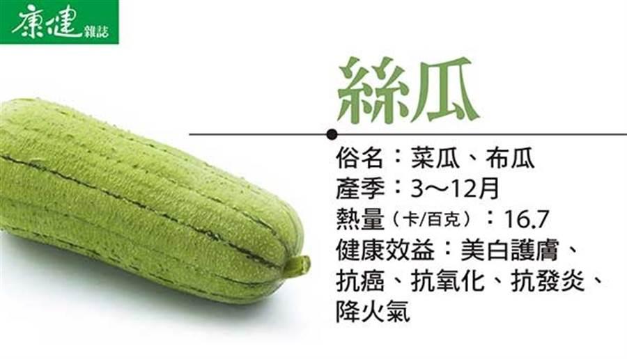 絲瓜。圖/康健雜誌