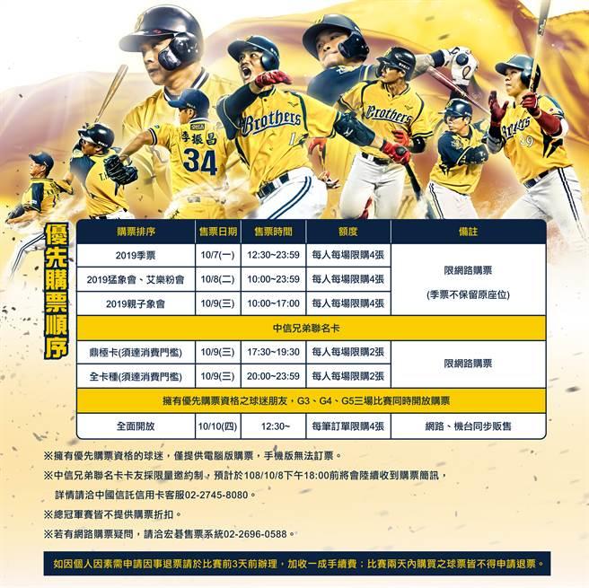 2019中信兄弟總冠軍賽售票時間。(中信兄弟提供/鄧心瑜傳真)