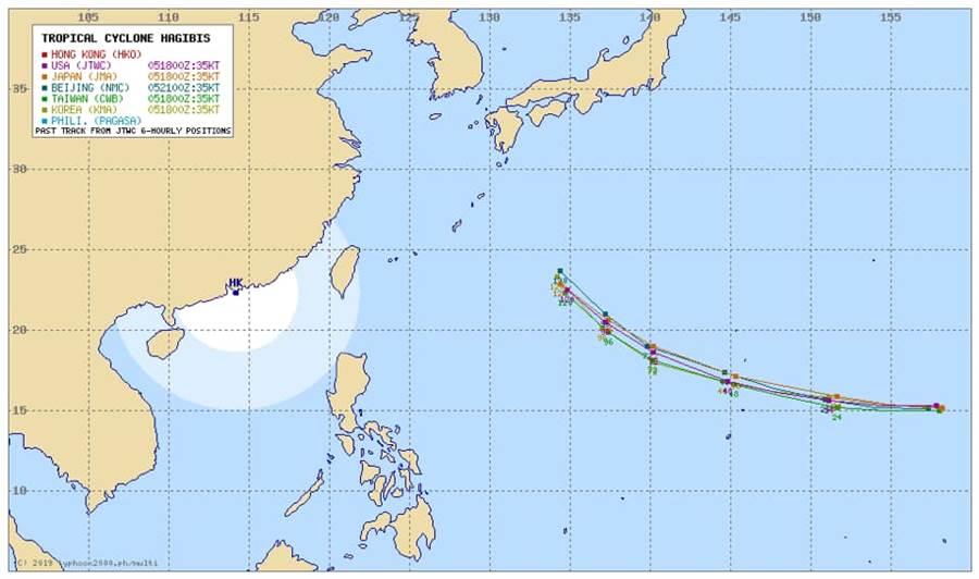圖為各國颱風預測路徑。(翻攝自 賈新興臉書)