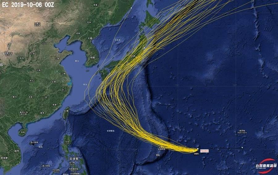 歐洲模式預測輕颱哈吉貝的路徑十分集中。(摘自臉書《台灣颱風論壇》)
