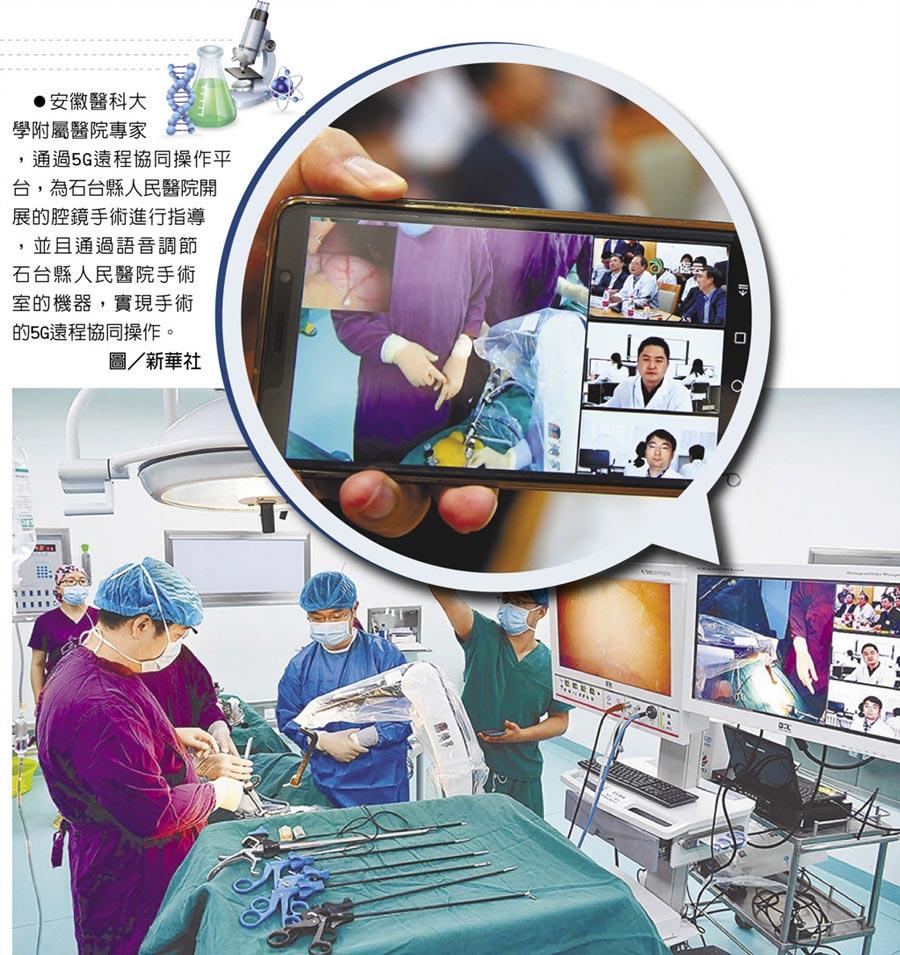 安徽醫科大學附屬醫院專家,通過5G遠程協同操作平台,為石台縣人民醫院開展的腔鏡手術進行指導,並且通過語音調節石台縣人民醫院手術室的機器,實現手術的5G遠程協同操作。圖/新華社