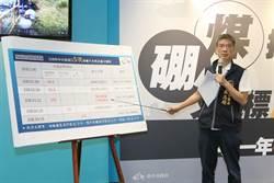 台電叫屈:硼明年開始申報 中市府嗆:超標就是超標!
