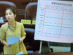 桃負債逾500億 議員嗆鄭不敢「相輸」