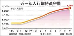 9月外匯存底下降 人行連十月增持黃金