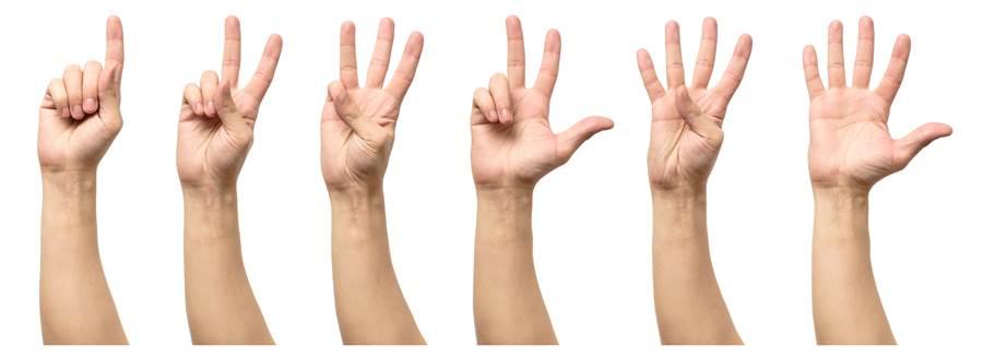 手勢也是區分的依據之一(示意圖/達志影像)