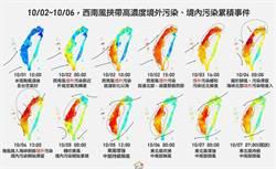 秒懂空汙!中市府圖解PM2.5風場變化