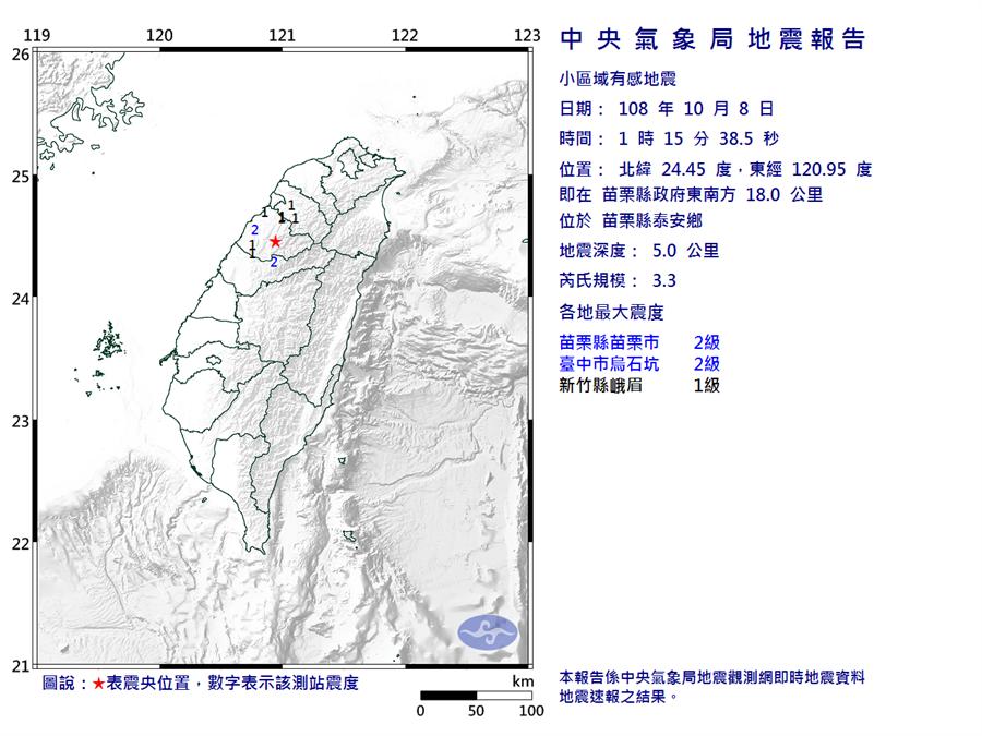 另一起地震是凌晨1點15分,在苗栗縣發生規模3.3地震。 (圖/氣象局)