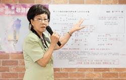 台灣政情 呂秀蓮戰2020遭卡關-總統連署遭刁難 呂批綠色恐怖