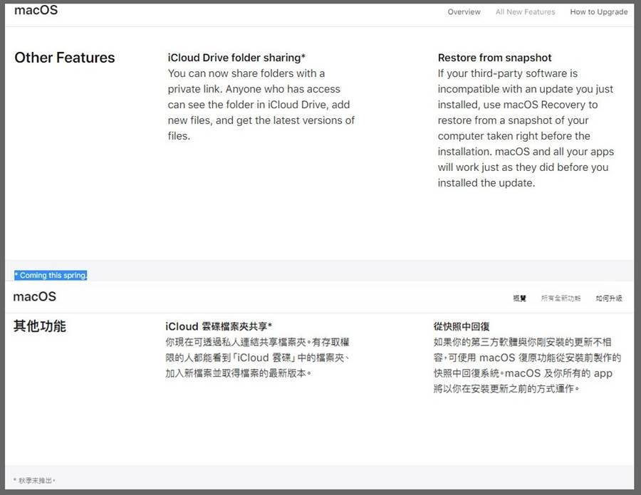 蘋果美國官網已將 iCloud 雲碟檔案夾共享功能改為 2020 年春季推出(上),而台灣官網(下)尚未更正。(摘自蘋果官網/黃慧雯製)